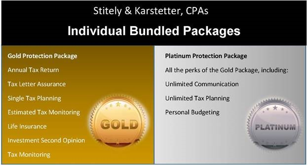 Gold Platinum Protection Package